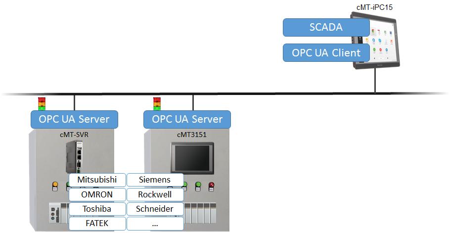 OPC UA Client | Weintek Support
